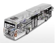 Equipements pour vehicule