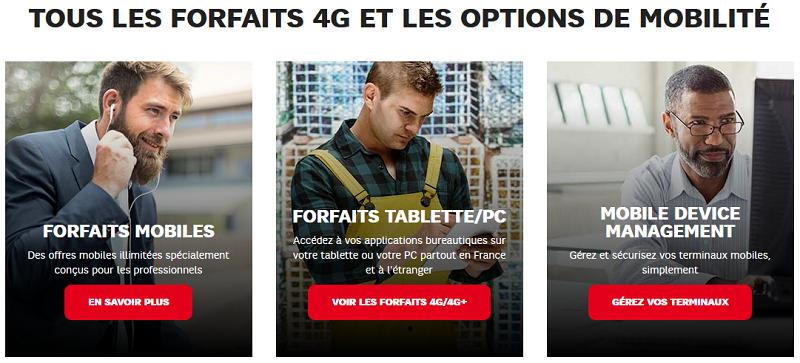 Forfaits mobiles SFR Business
